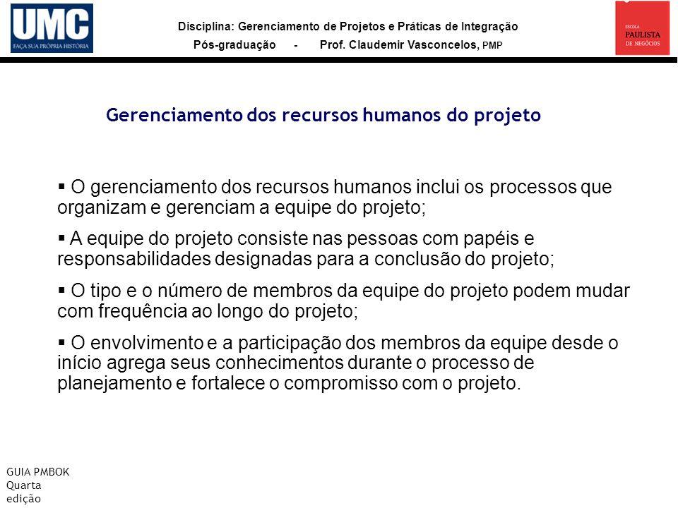 Gerenciamento dos recursos humanos do projeto