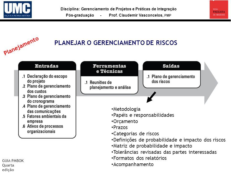 PLANEJAR O GERENCIAMENTO DE RISCOS