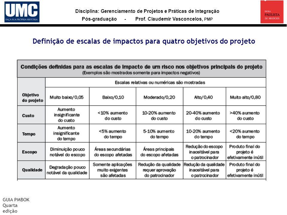 Definição de escalas de impactos para quatro objetivos do projeto