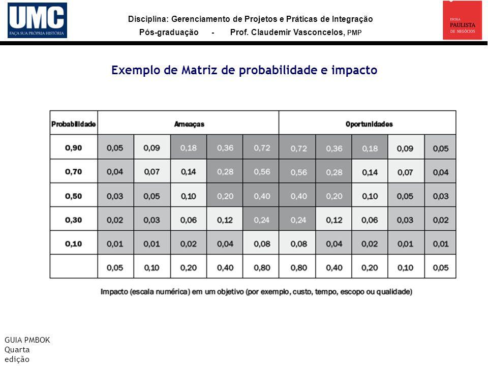 Exemplo de Matriz de probabilidade e impacto