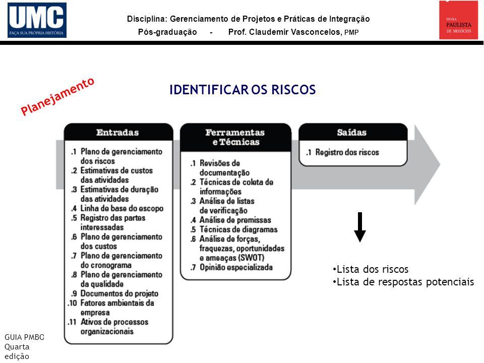 IDENTIFICAR OS RISCOS Planejamento Lista dos riscos