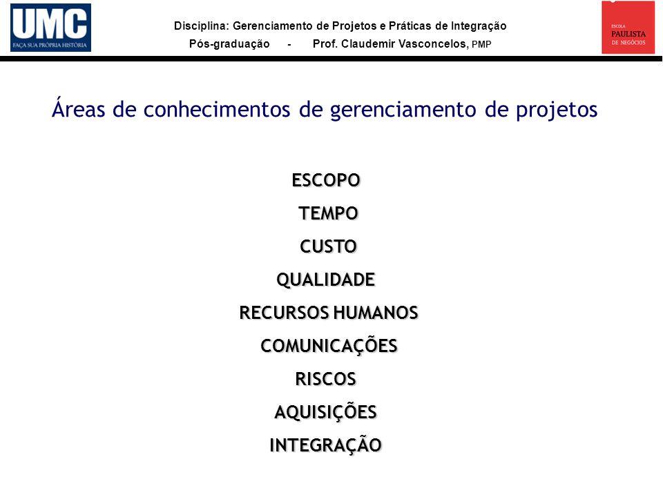 Áreas de conhecimentos de gerenciamento de projetos