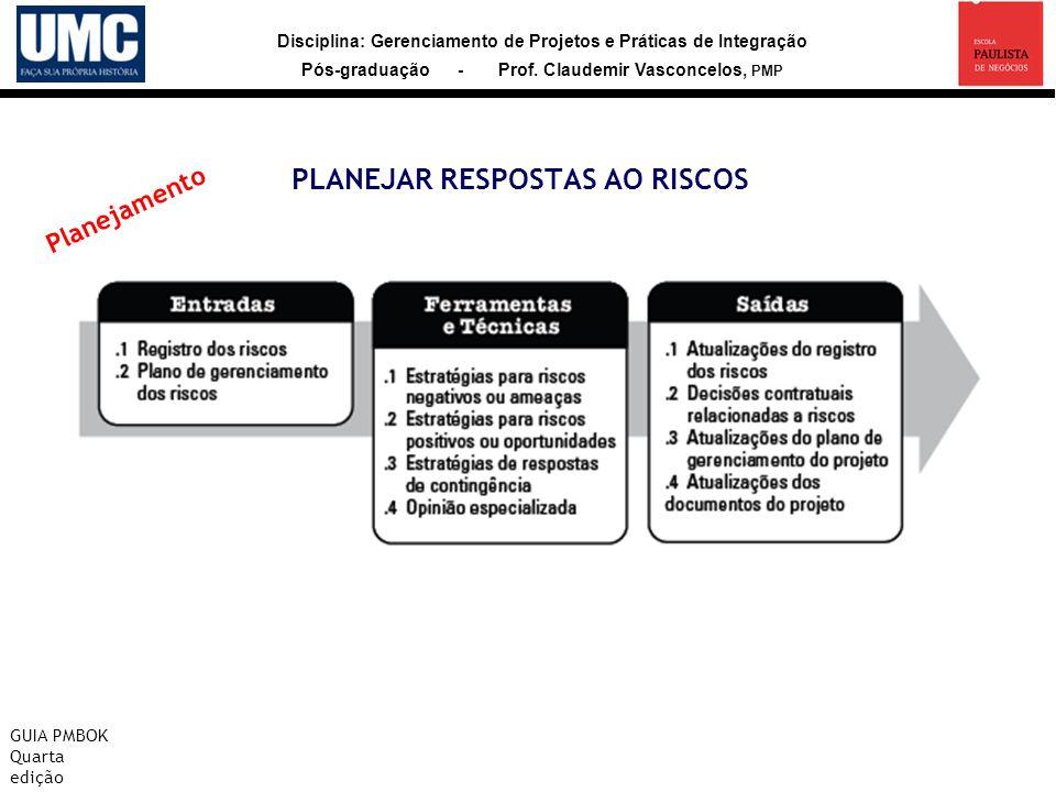 PLANEJAR RESPOSTAS AO RISCOS