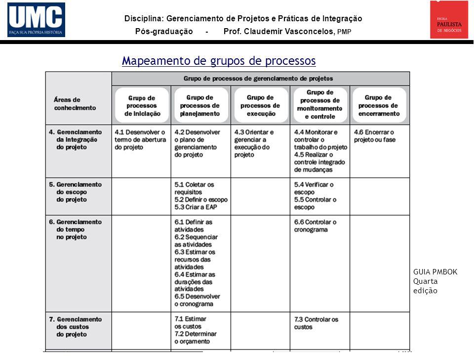 Mapeamento de grupos de processos