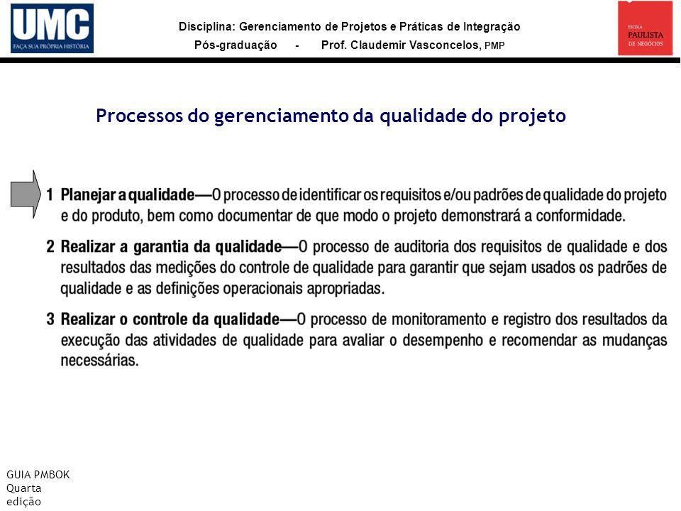 Processos do gerenciamento da qualidade do projeto