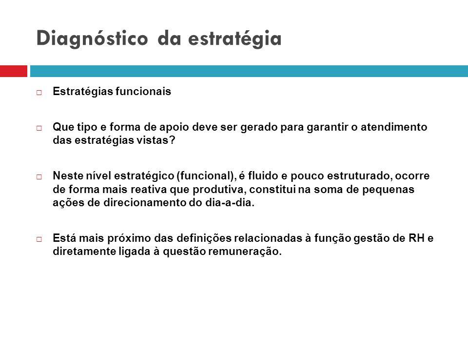 Diagnóstico da estratégia