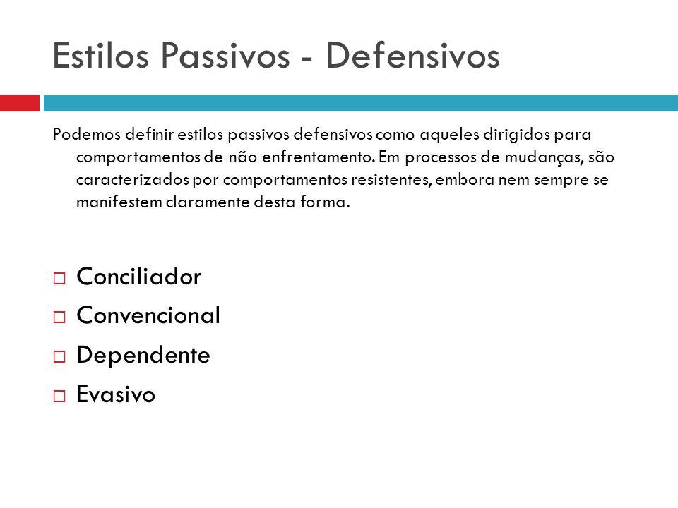 Estilos Passivos - Defensivos