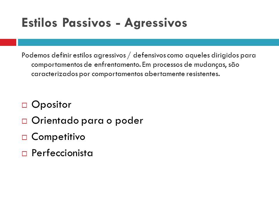 Estilos Passivos - Agressivos