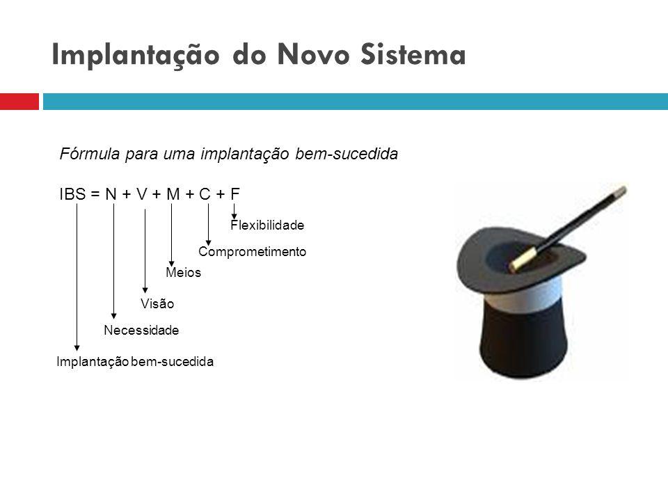 Implantação do Novo Sistema