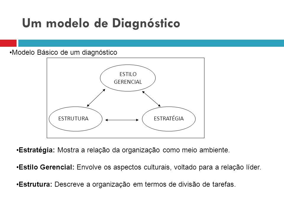 Um modelo de Diagnóstico