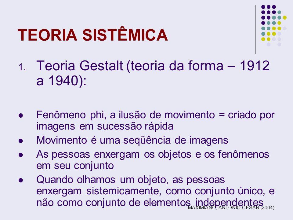 TEORIA SISTÊMICA Teoria Gestalt (teoria da forma – 1912 a 1940):