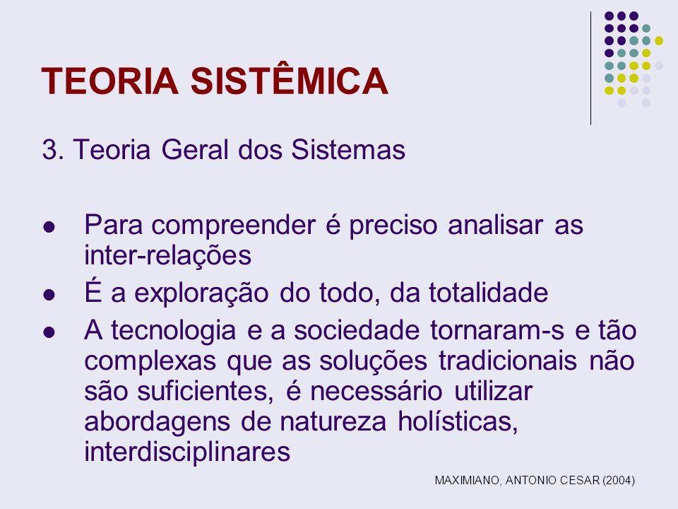 TEORIA SISTÊMICA 3. Teoria Geral dos Sistemas