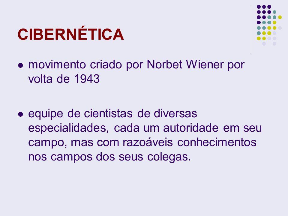 CIBERNÉTICA movimento criado por Norbet Wiener por volta de 1943