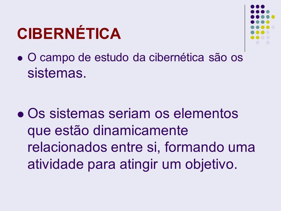 CIBERNÉTICA O campo de estudo da cibernética são os sistemas.