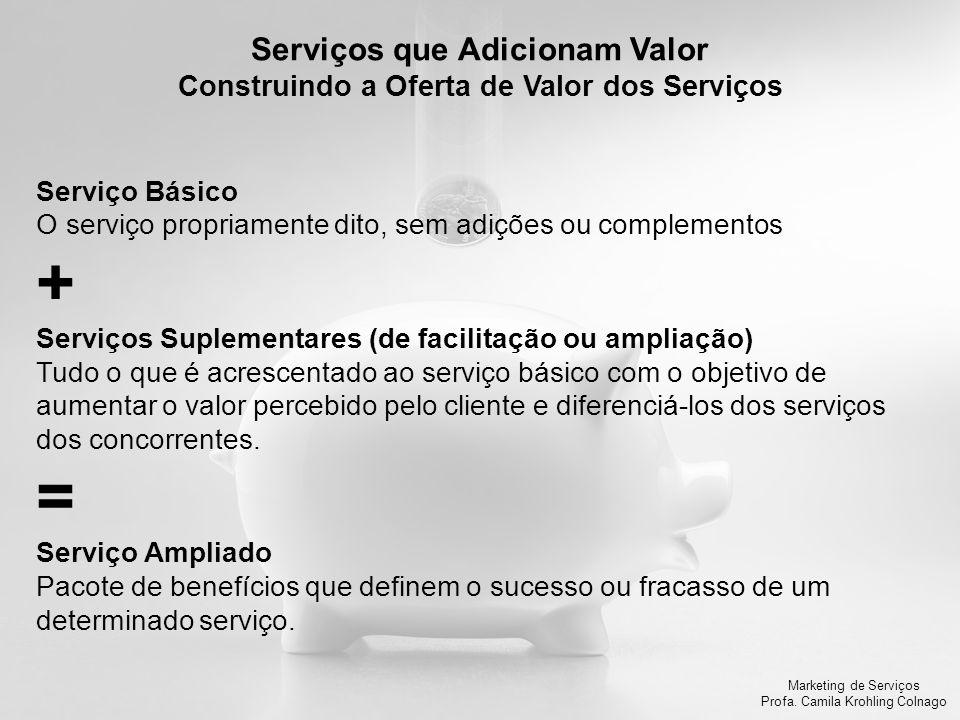 + = Serviços que Adicionam Valor