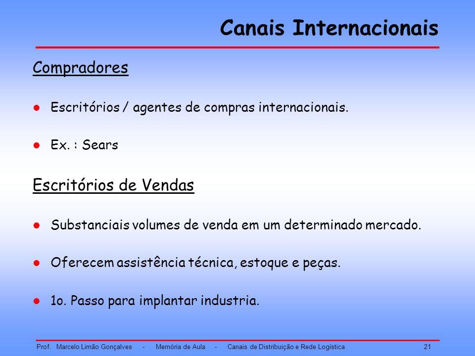 Canais Internacionais