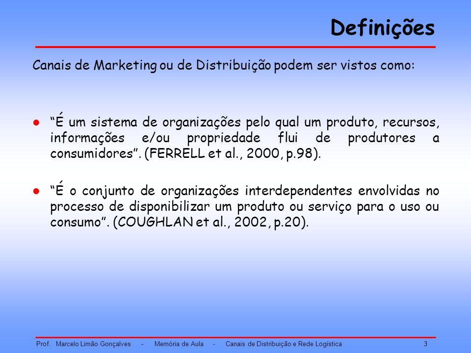 Definições Canais de Marketing ou de Distribuição podem ser vistos como: