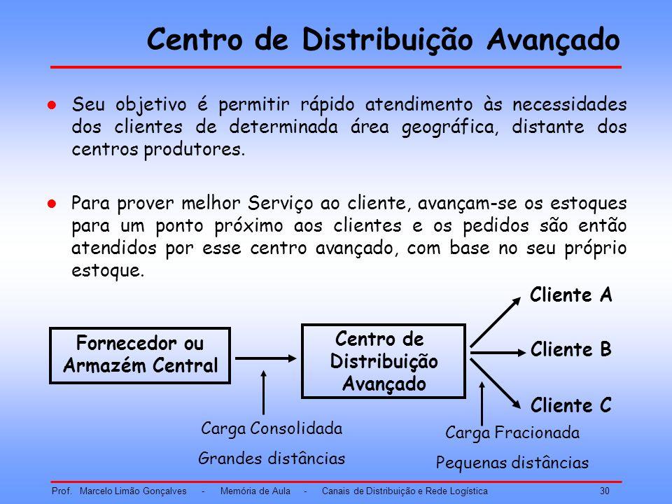 Centro de Distribuição Avançado