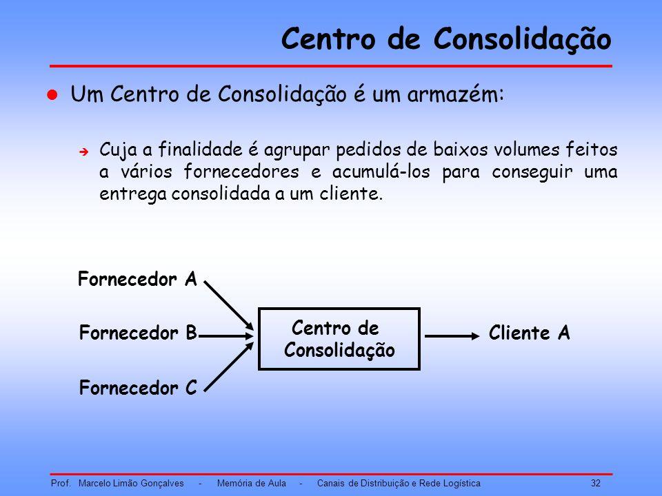 Centro de Consolidação