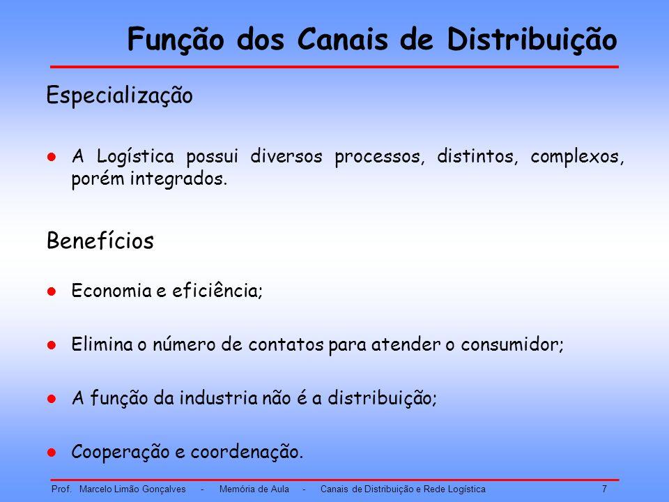 Função dos Canais de Distribuição