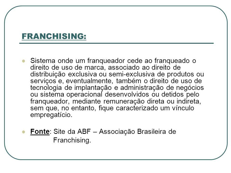 FRANCHISING: