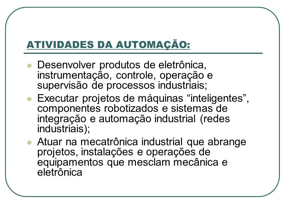 ATIVIDADES DA AUTOMAÇÃO: