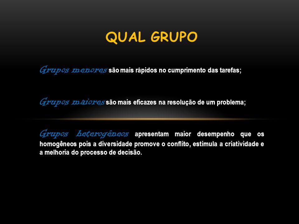 Qual grupo Grupos menores são mais rápidos no cumprimento das tarefas;