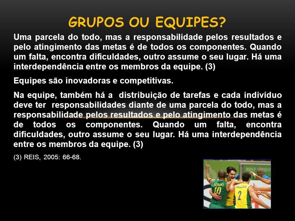 Grupos ou Equipes