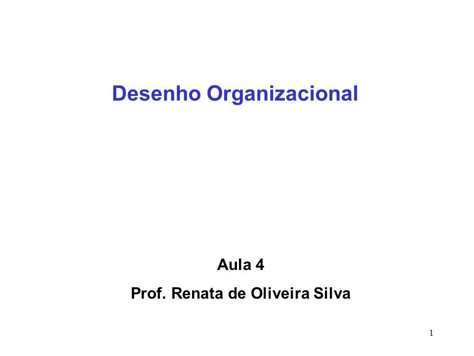 Desenho Organizacional Prof. Renata de Oliveira Silva