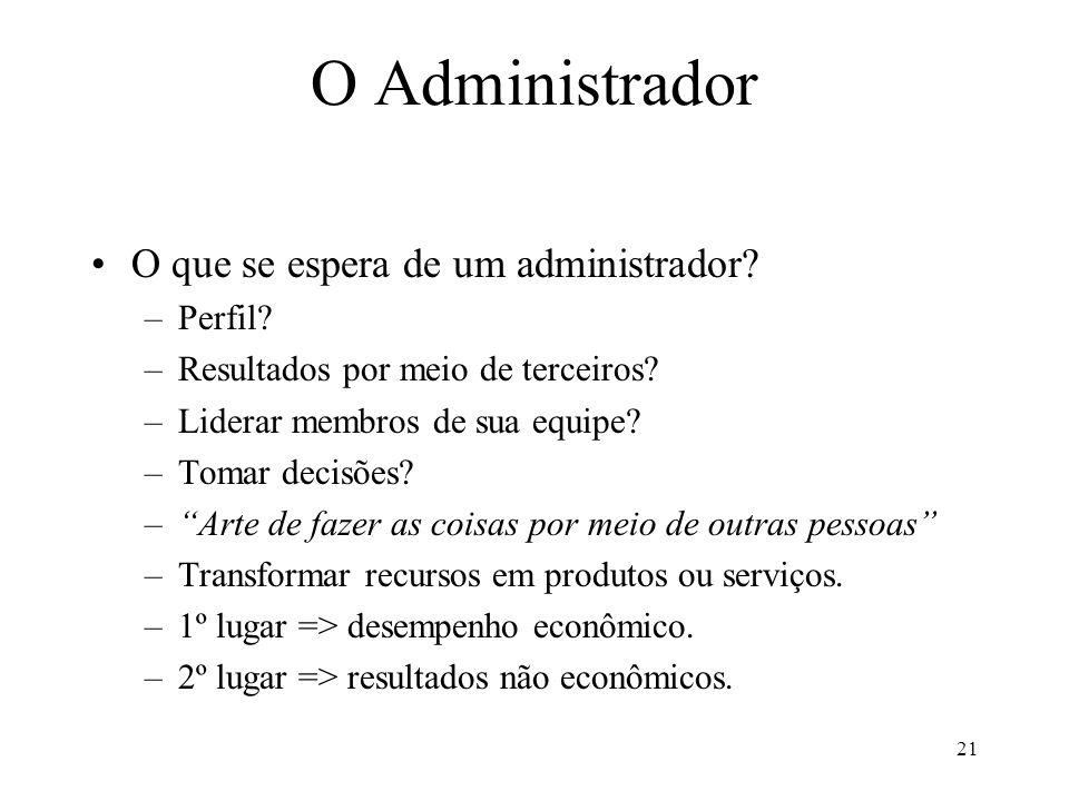 O Administrador O que se espera de um administrador Perfil
