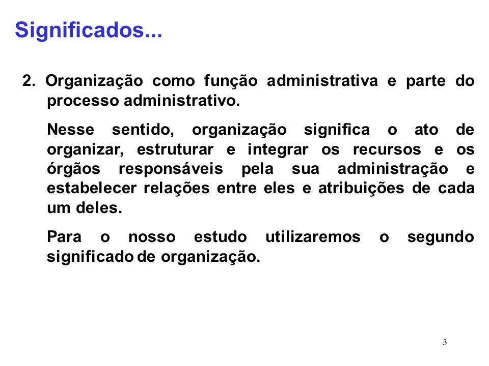 Significados... 2. Organização como função administrativa e parte do processo administrativo.