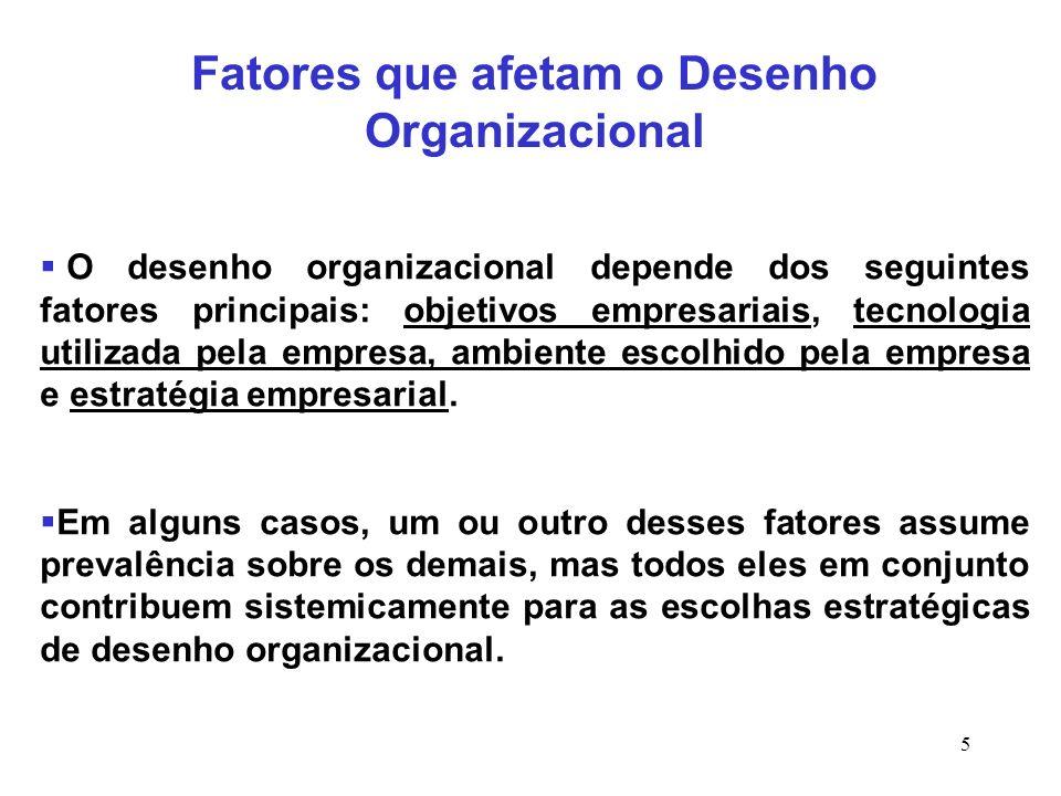 Fatores que afetam o Desenho Organizacional