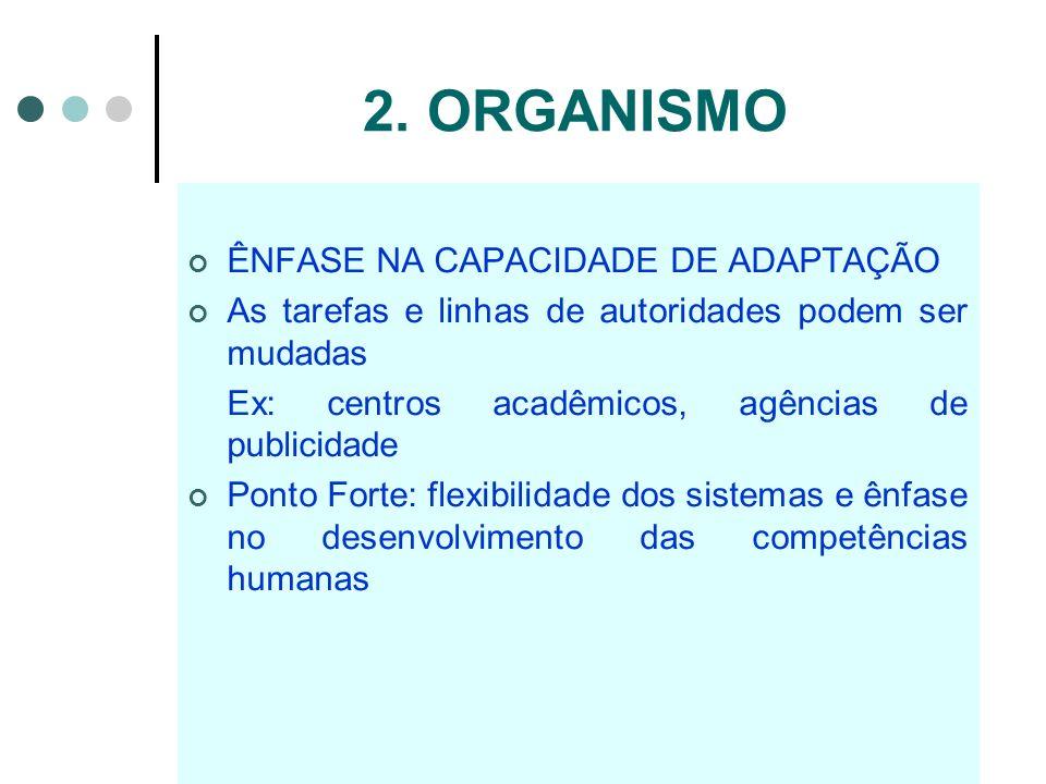 2. ORGANISMO ÊNFASE NA CAPACIDADE DE ADAPTAÇÃO
