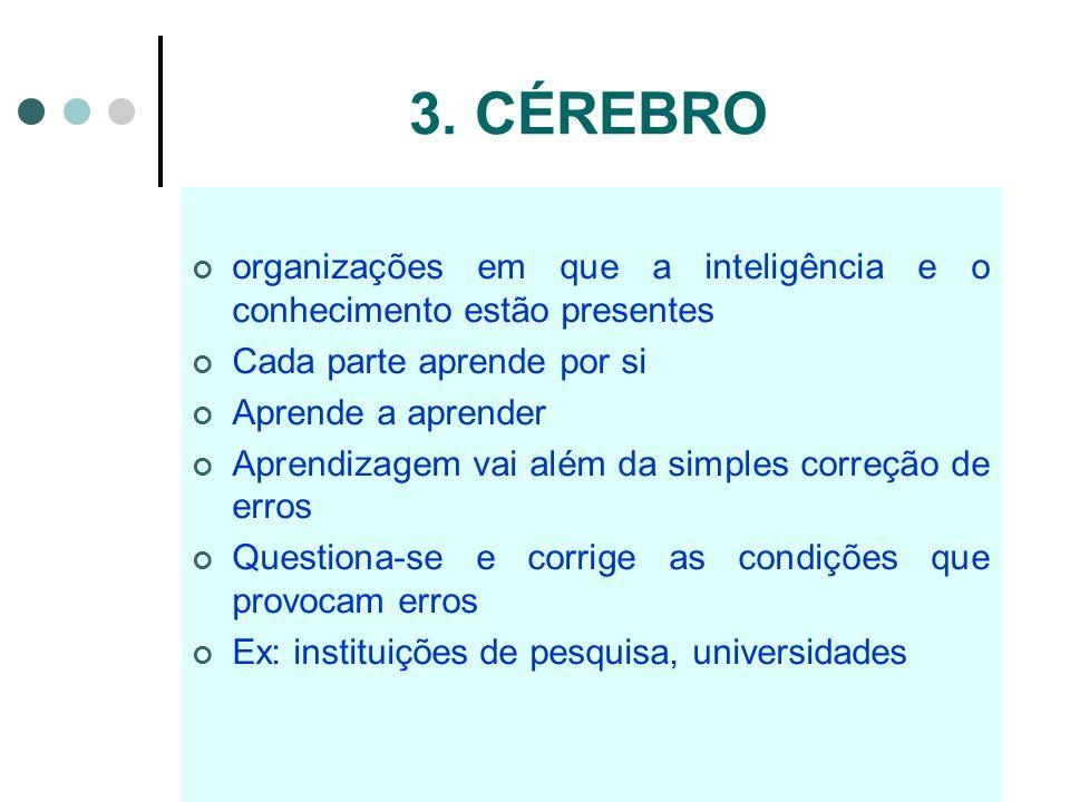 3. CÉREBROorganizações em que a inteligência e o conhecimento estão presentes. Cada parte aprende por si.