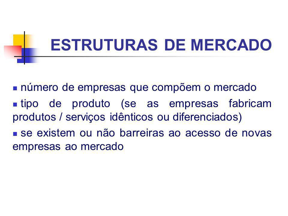 ESTRUTURAS DE MERCADO número de empresas que compõem o mercado