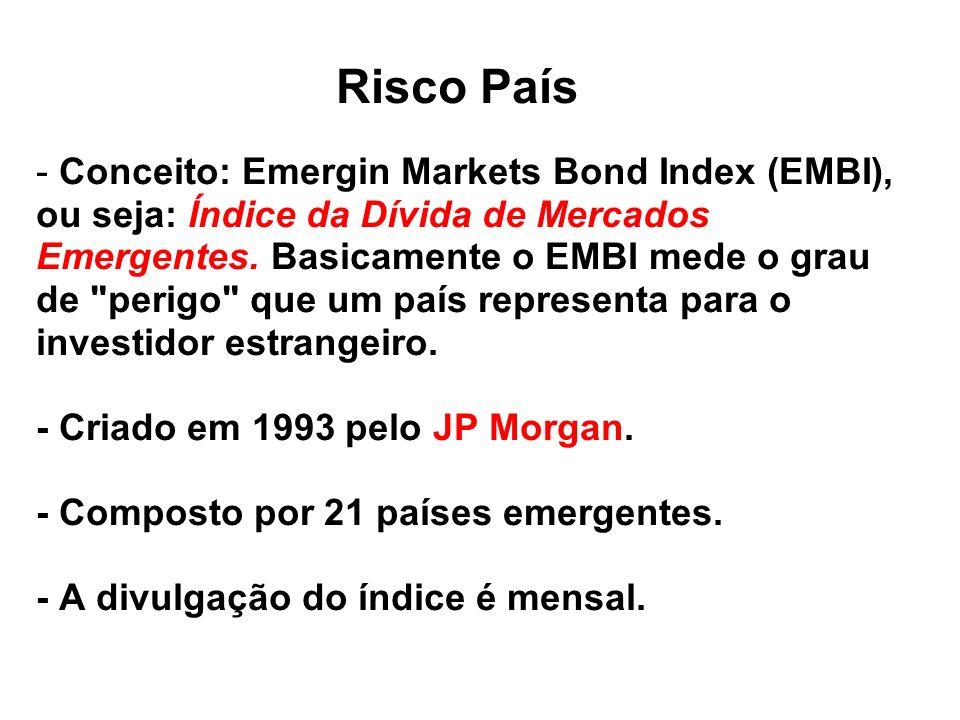 Risco País - Conceito: Emergin Markets Bond Index (EMBI), ou seja: Índice da Dívida de Mercados Emergentes.