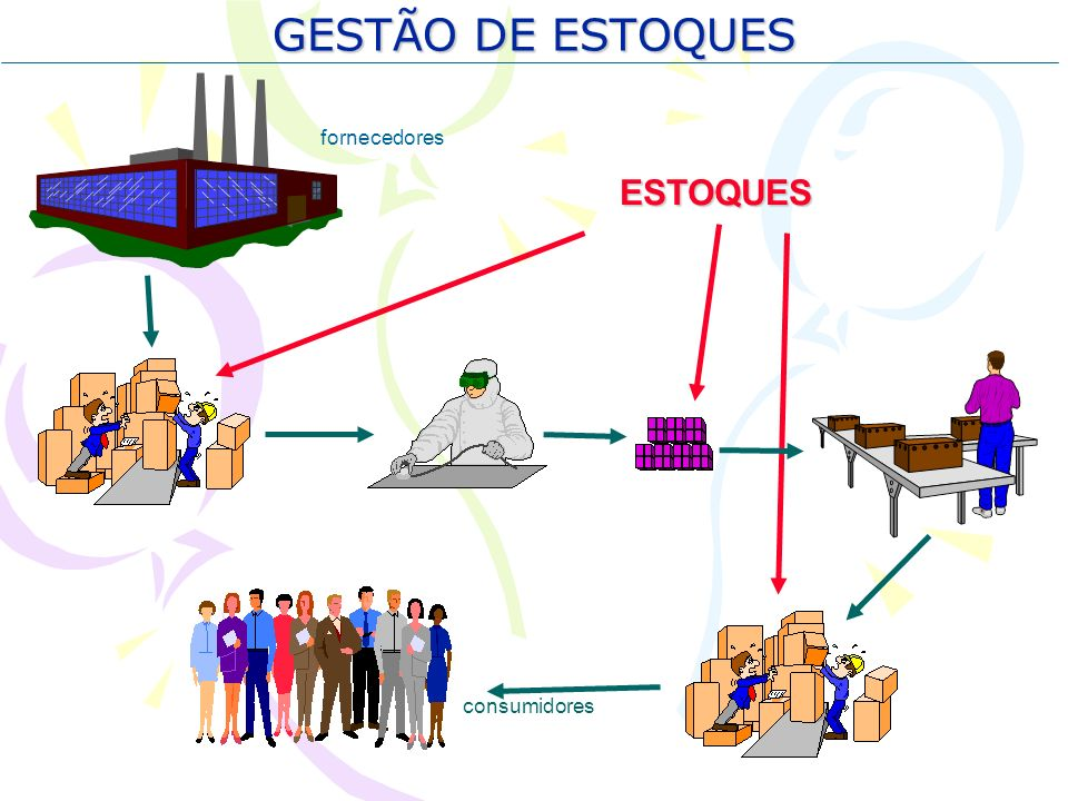 GESTÃO DE ESTOQUES fornecedores ESTOQUES consumidores 6 44
