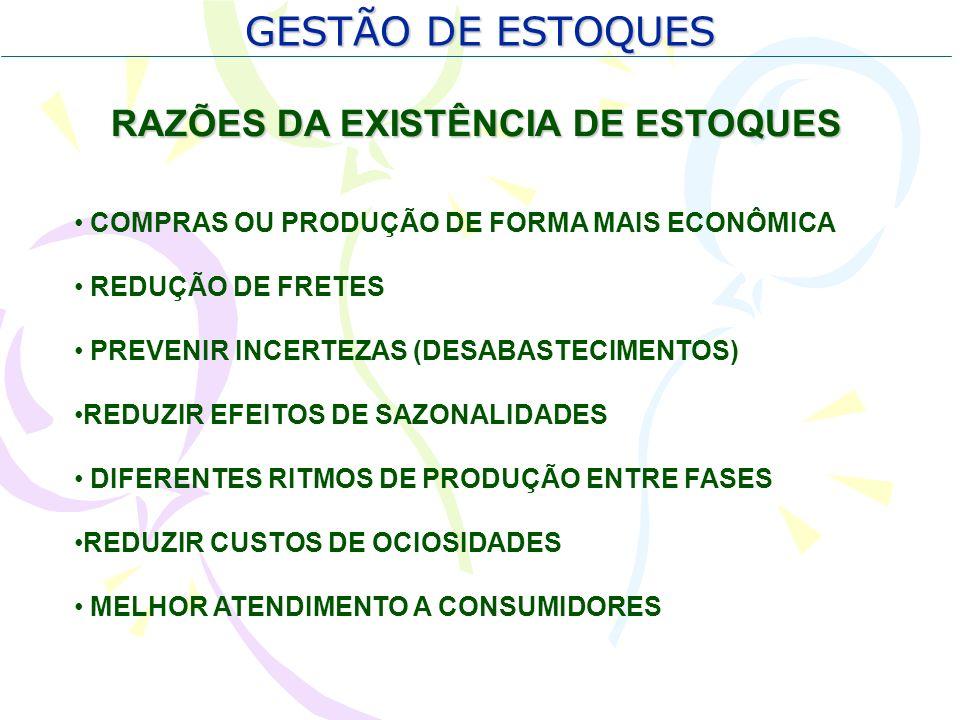 RAZÕES DA EXISTÊNCIA DE ESTOQUES
