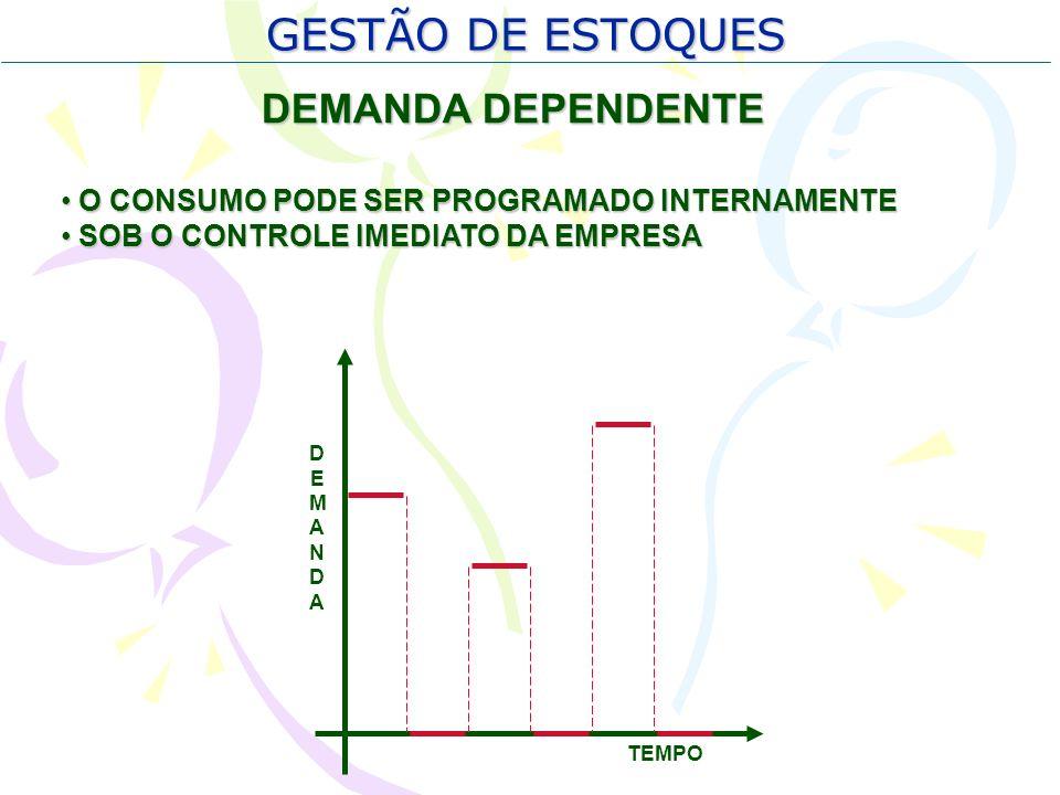 GESTÃO DE ESTOQUES DEMANDA DEPENDENTE