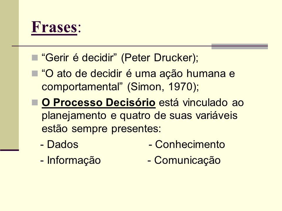 Frases: Gerir é decidir (Peter Drucker);