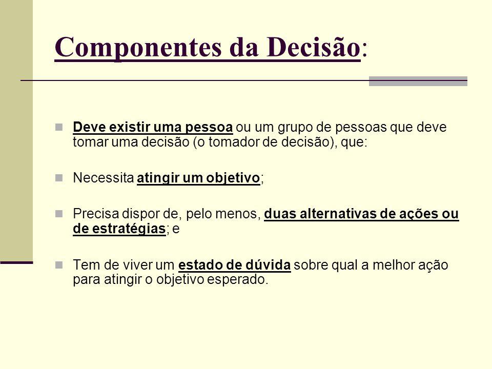 Componentes da Decisão: