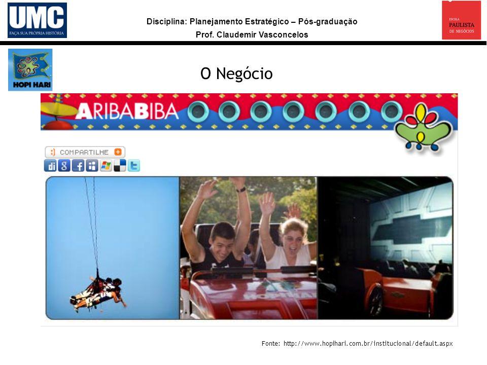 Fonte: http://www.hopihari.com.br/institucional/default.aspx