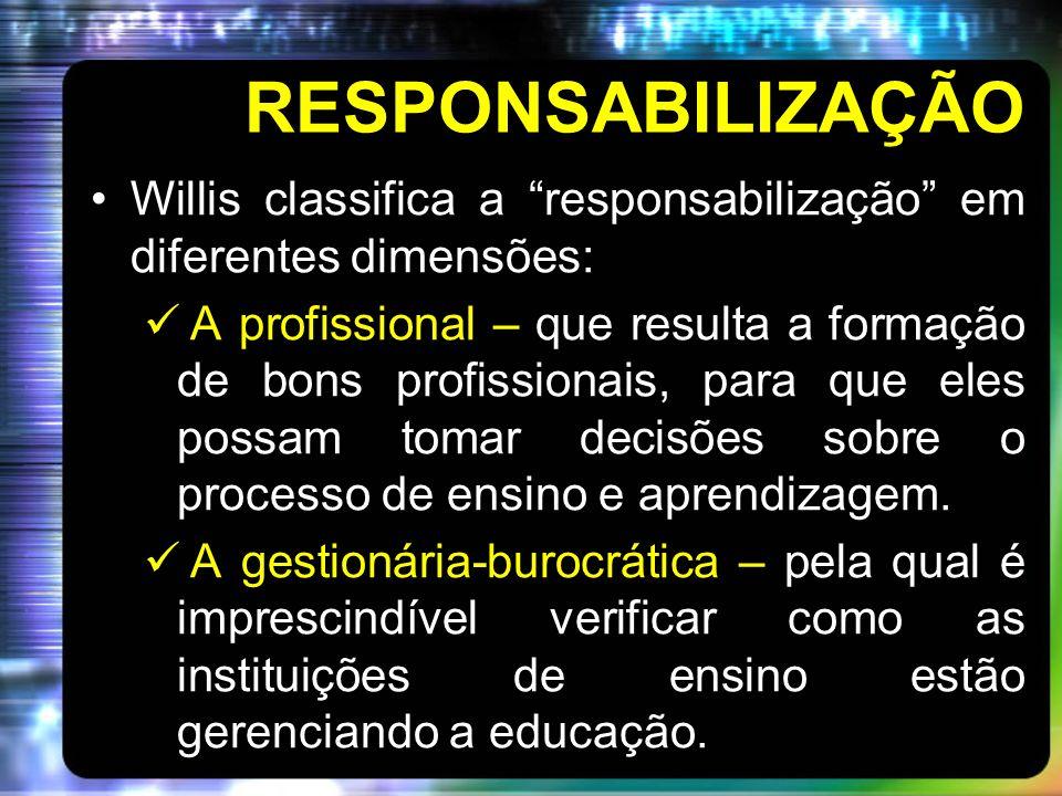 RESPONSABILIZAÇÃO Willis classifica a responsabilização em diferentes dimensões:
