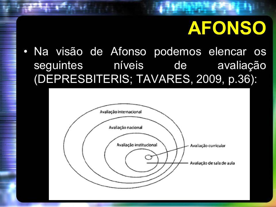 AFONSO Na visão de Afonso podemos elencar os seguintes níveis de avaliação (DEPRESBITERIS; TAVARES, 2009, p.36):