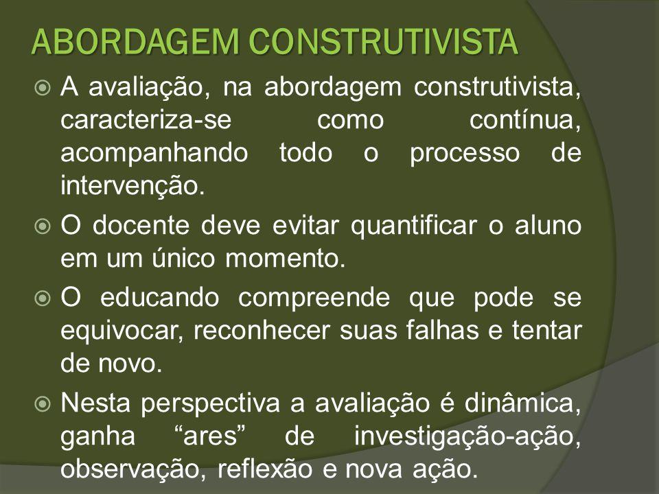 ABORDAGEM CONSTRUTIVISTA