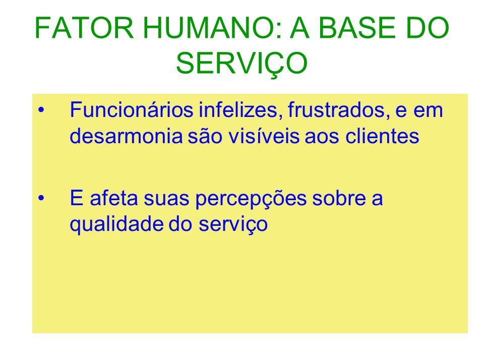 FATOR HUMANO: A BASE DO SERVIÇO