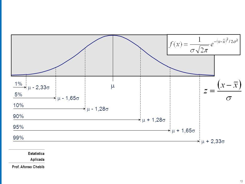 Distribioção de probabilidade