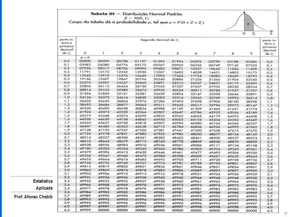 Colocar a Tabela estatística de distribuição