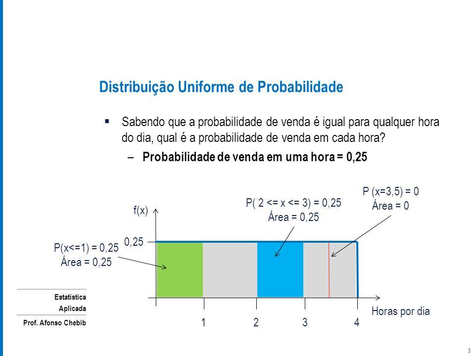 Distribuição Uniforme de Probabilidade