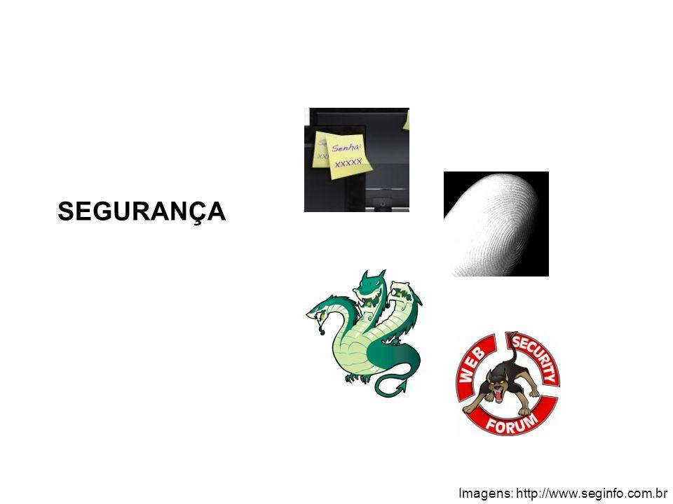 SEGURANÇA Imagens: http://www.seginfo.com.br